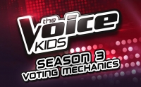 The Voice Kids Season 3 Voting